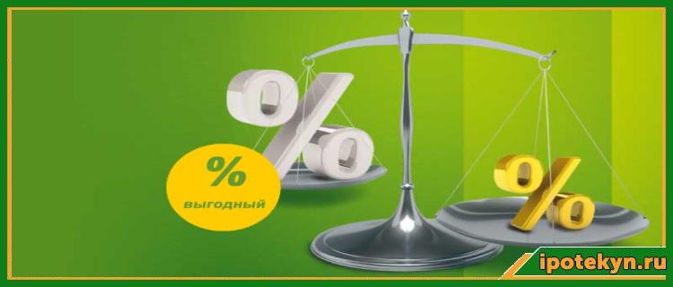 весы с процентами